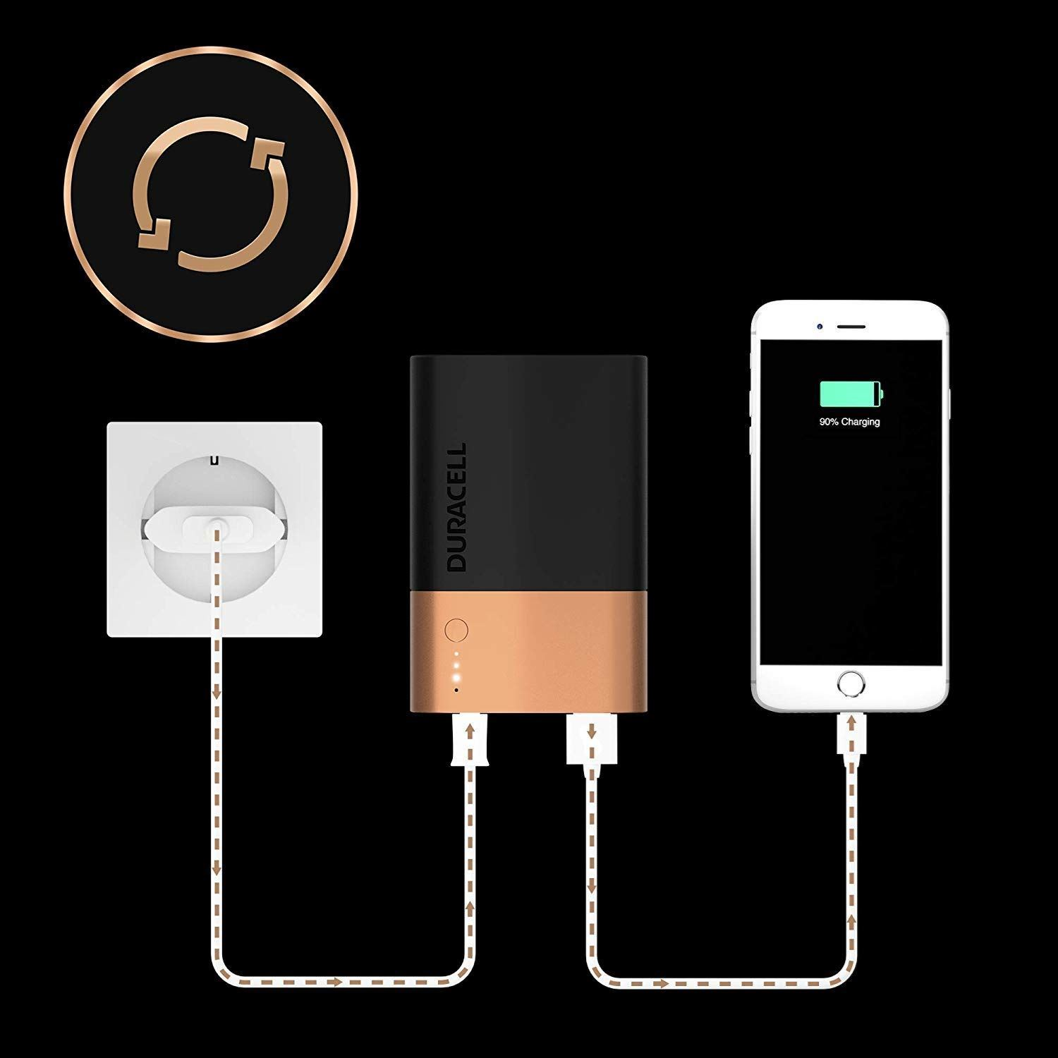 Picture of Duracell Powerbanks